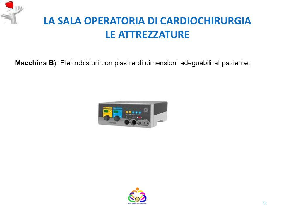 LA SALA OPERATORIA DI CARDIOCHIRURGIA LE ATTREZZATURE Macchina B): Elettrobisturi con piastre di dimensioni adeguabili al paziente; 31