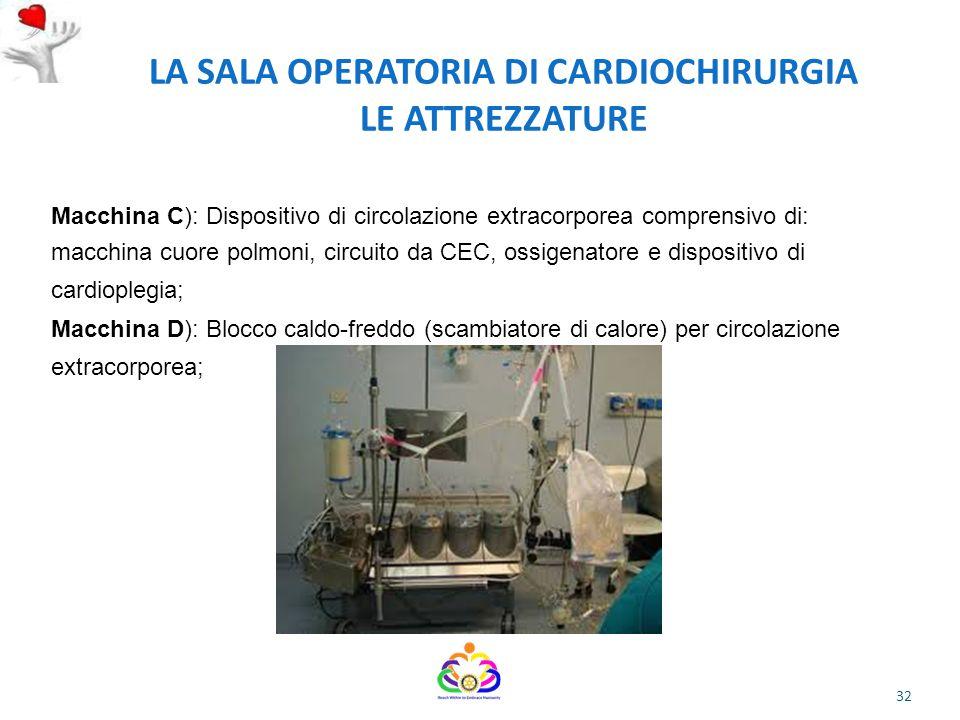 LA SALA OPERATORIA DI CARDIOCHIRURGIA LE ATTREZZATURE Macchina C): Dispositivo di circolazione extracorporea comprensivo di: macchina cuore polmoni, circuito da CEC, ossigenatore e dispositivo di cardioplegia; Macchina D): Blocco caldo-freddo (scambiatore di calore) per circolazione extracorporea; 32
