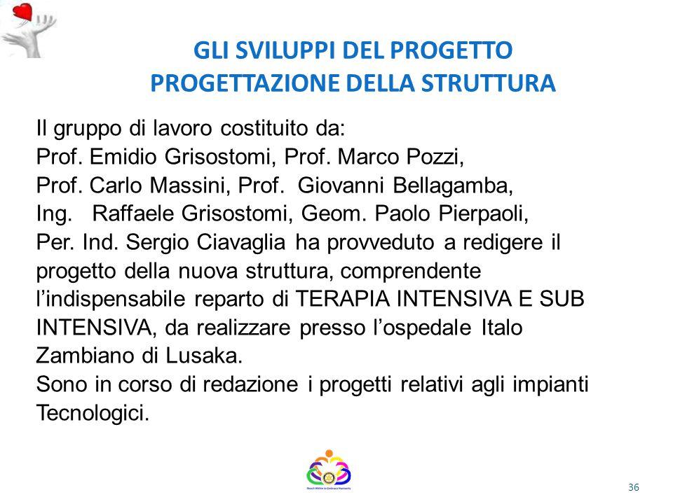 GLI SVILUPPI DEL PROGETTO PROGETTAZIONE DELLA STRUTTURA Il gruppo di lavoro costituito da: Prof.