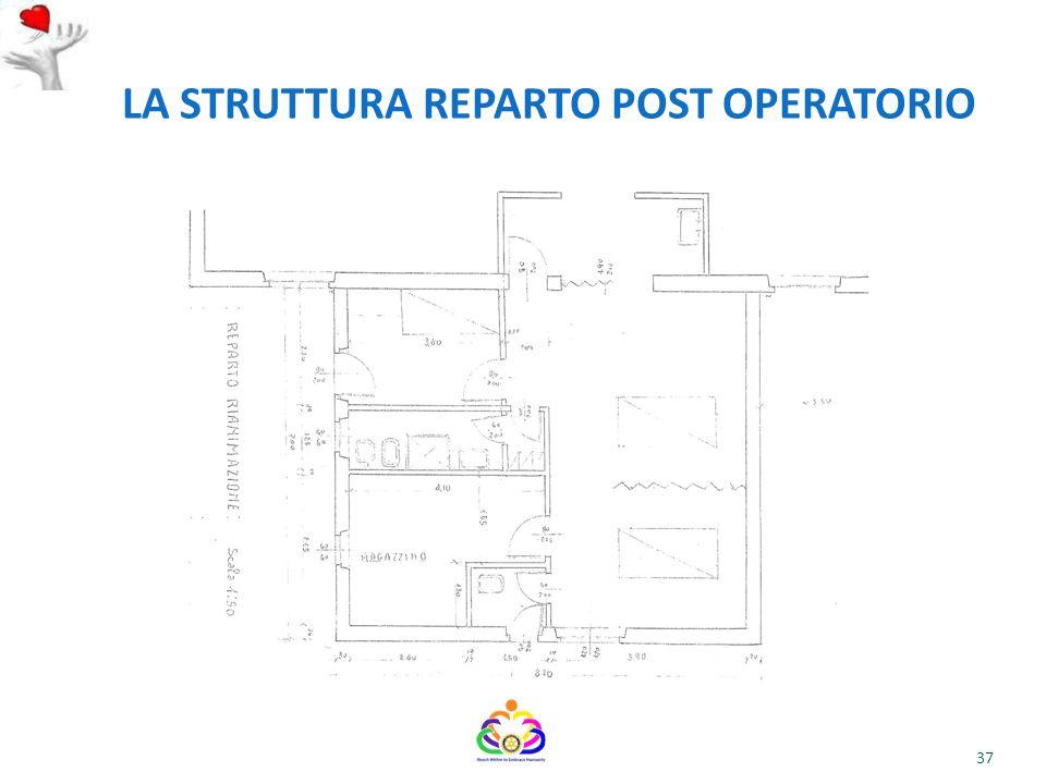 LA STRUTTURA REPARTO POST OPERATORIO 37