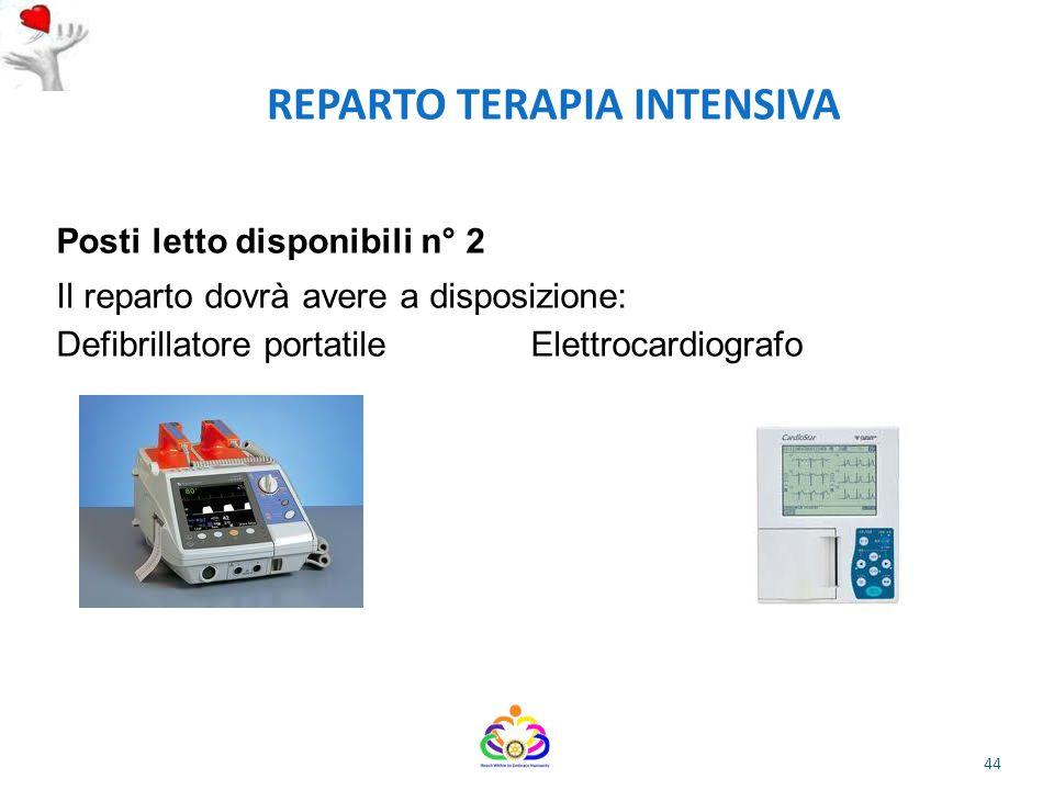 REPARTO TERAPIA INTENSIVA Posti letto disponibili n° 2 Il reparto dovrà avere a disposizione: Defibrillatore portatile Elettrocardiografo 44