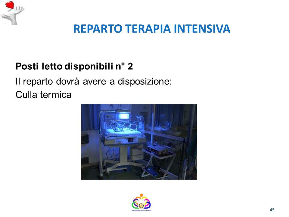 REPARTO TERAPIA INTENSIVA Posti letto disponibili n° 2 Il reparto dovrà avere a disposizione: Culla termica 45
