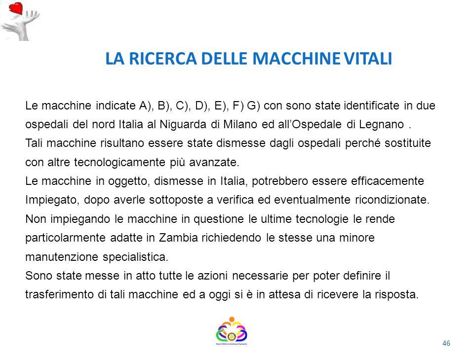 LA RICERCA DELLE MACCHINE VITALI Le macchine indicate A), B), C), D), E), F) G) con sono state identificate in due ospedali del nord Italia al Niguarda di Milano ed all'Ospedale di Legnano.