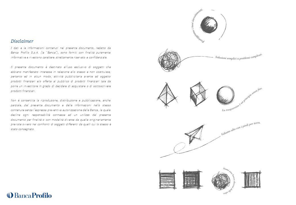 I dati e le informazioni contenuti nel presente documento, redatto da Banca Profilo S.p.A.