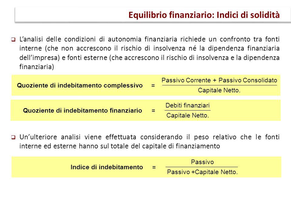  L'analisi delle condizioni di autonomia finanziaria richiede un confronto tra fonti interne (che non accrescono il rischio di insolvenza né la dipen