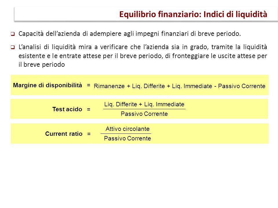  Capacità dell'azienda di adempiere agli impegni finanziari di breve periodo.  L'analisi di liquidità mira a verificare che l'azienda sia in grado,