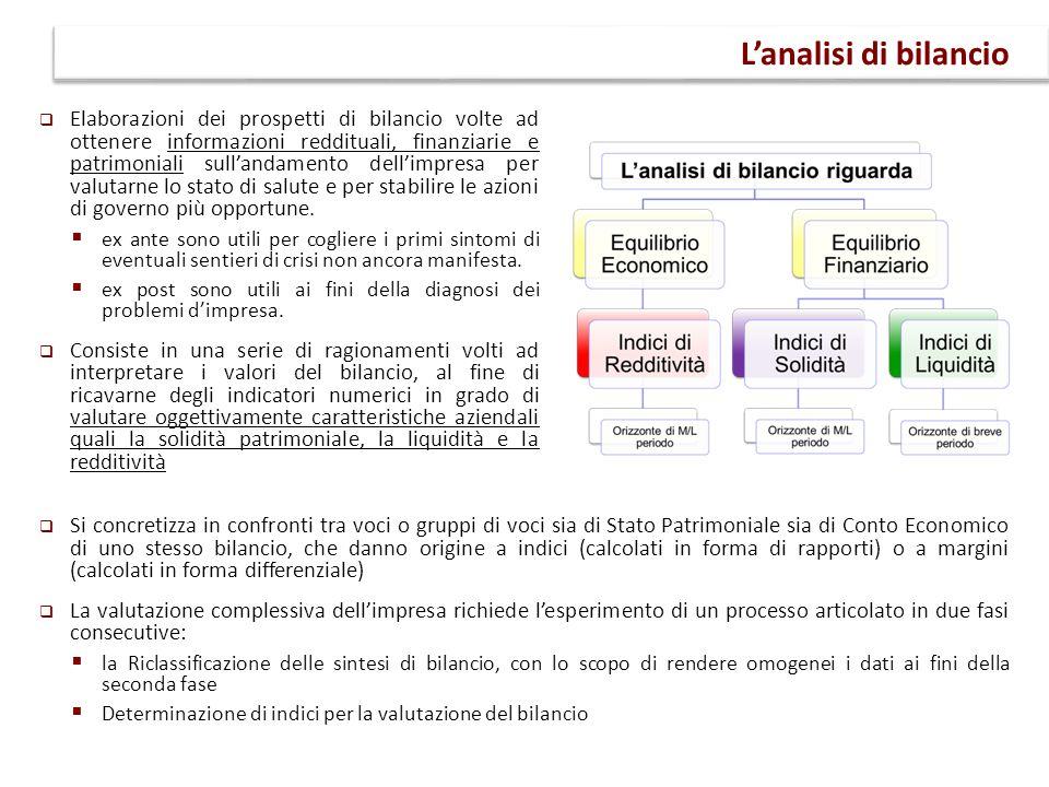  Elaborazioni dei prospetti di bilancio volte ad ottenere informazioni reddituali, finanziarie e patrimoniali sull'andamento dell'impresa per valutar
