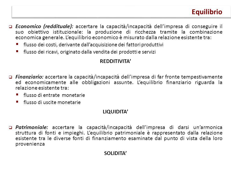  Economico (reddituale): accertare la capacità/incapacità dell'impresa di conseguire il suo obiettivo istituzionale: la produzione di ricchezza trami