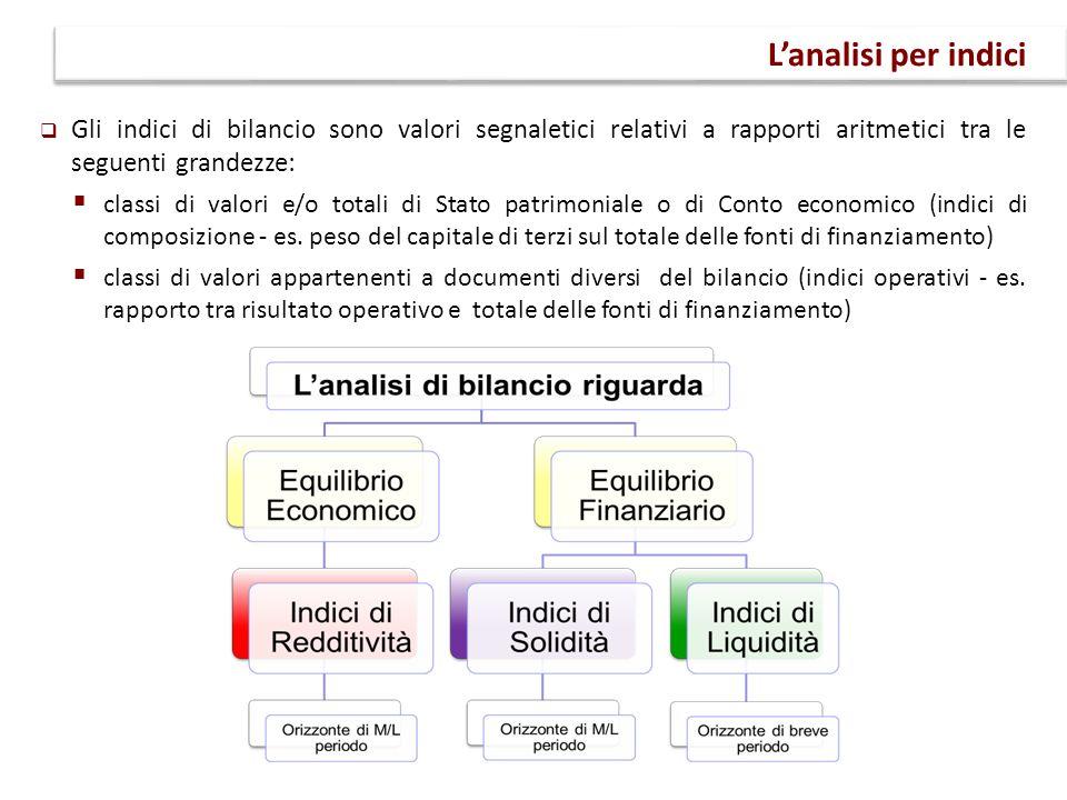  Gli indici di bilancio sono valori segnaletici relativi a rapporti aritmetici tra le seguenti grandezze:  classi di valori e/o totali di Stato patr