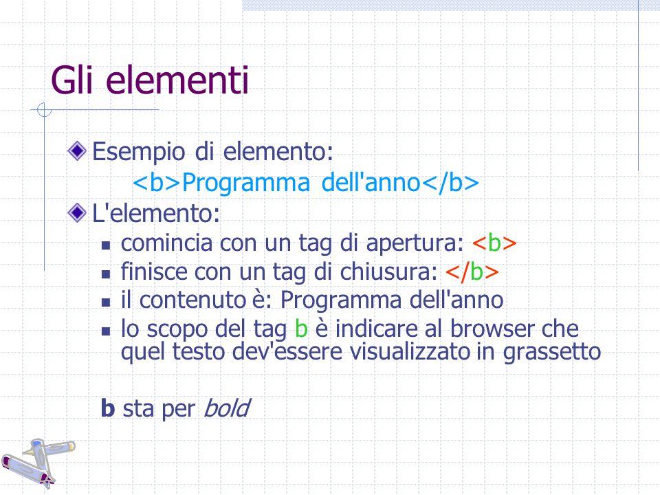 Gli elementi Esempio di elemento: Programma dell anno L elemento: comincia con un tag di apertura: finisce con un tag di chiusura: il contenuto è: Programma dell anno lo scopo del tag b è indicare al browser che quel testo dev essere visualizzato in grassetto b sta per bold