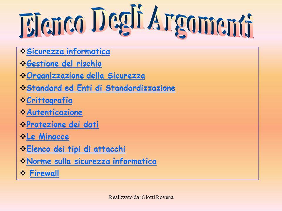 Realizzato da: Giotti Rovena Definizione legale di Sicurezza Informatica Sicurezza tecnica Sicurezza logistica Sicurezza legale Sicurezza applicazioni Sicurezza dei programmi Sicurezza dei dati Sicurezza fisica