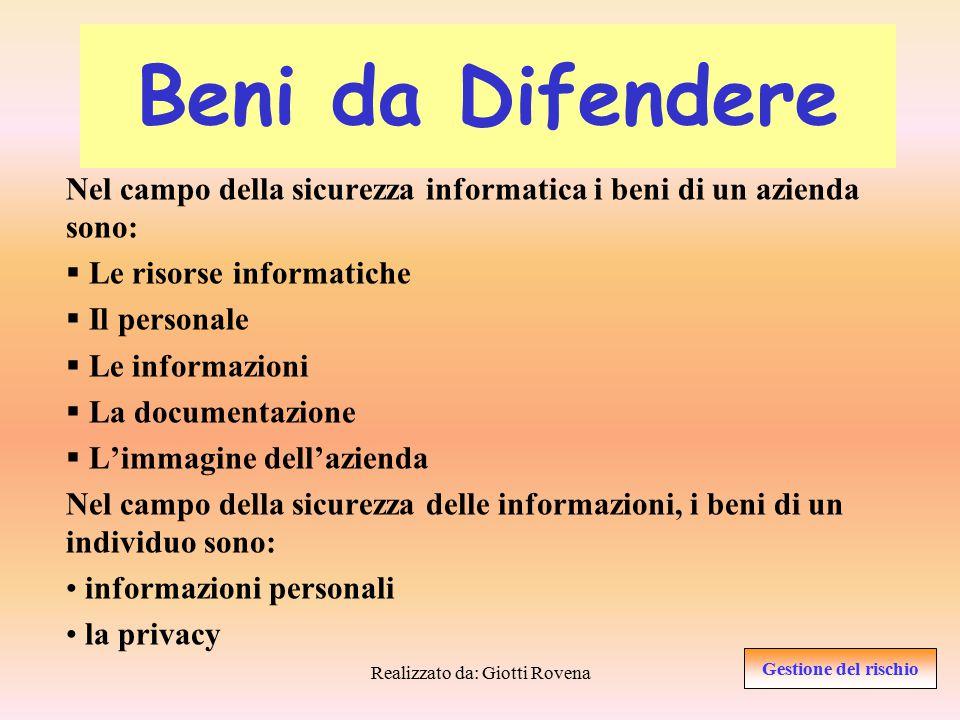 Realizzato da: Giotti Rovena Le Minacce I virus possono infettare sia server di rete che normali Pc.