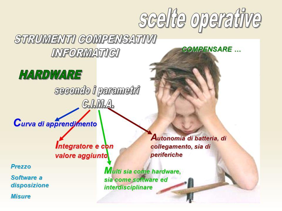 COMPENSARE … COMPENSARE … C urva di apprendimento I ntegratore e con valore aggiunto M ulti sia come hardware, sia come software ed interdisciplinare A utonomia di batteria, di collegamento, sia di periferiche Prezzo Software a disposizione Misure