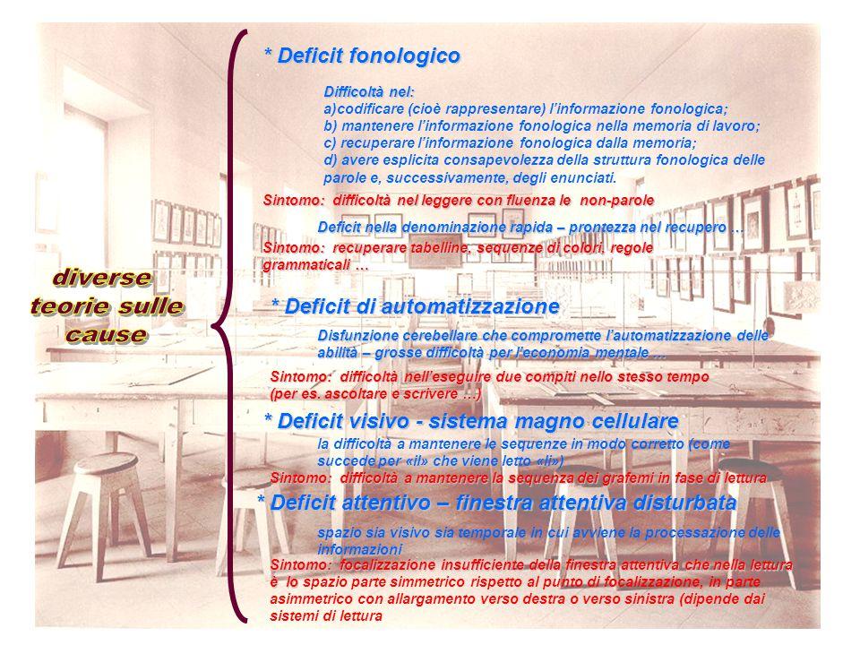 * Deficit fonologico Difficoltà nel: a)codificare (cioè rappresentare) l'informazione fonologica; b) mantenere l'informazione fonologica nella memoria di lavoro; c) recuperare l'informazione fonologica dalla memoria; d) avere esplicita consapevolezza della struttura fonologica delle parole e, successivamente, degli enunciati.