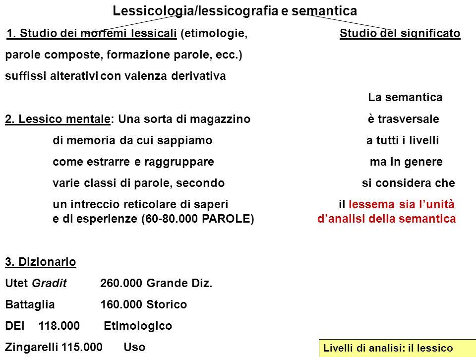 Lessicologia/lessicografia e semantica 1. Studio dei morfemi lessicali (etimologie,Studio del significato parole composte, formazione parole, ecc.) su