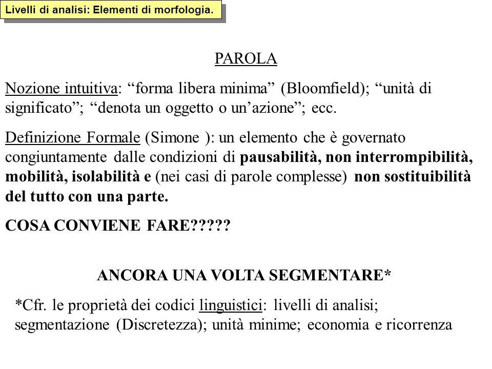 """Livelli di analisi: Elementi di morfologia. PAROLA Nozione intuitiva: """"forma libera minima"""" (Bloomfield); """"unità di significato""""; """"denota un oggetto o"""