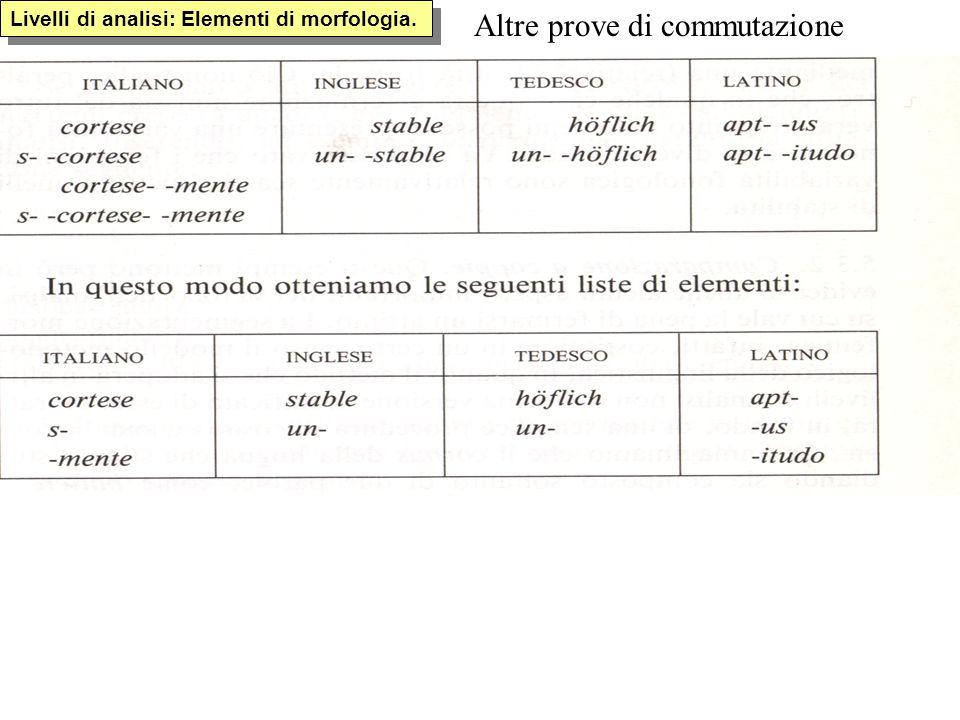 Livelli di analisi: Elementi di morfologia.