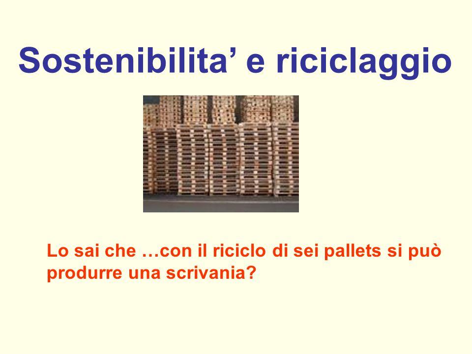 Sostenibilita' e riciclaggio Lo sai che …con il riciclo di sei pallets si può produrre una scrivania?