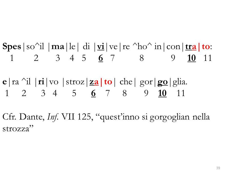 Spes|so^il |ma|le| di |vi|ve|re ^ho^ in|con|tra|to: 1 2 3 4 5 6 7 8 9 10 11 e|ra ^il |ri|vo |stroz|za|to| che| gor|go|glia. 1 2 3 4 5 6 7 8 9 10 11 Cf
