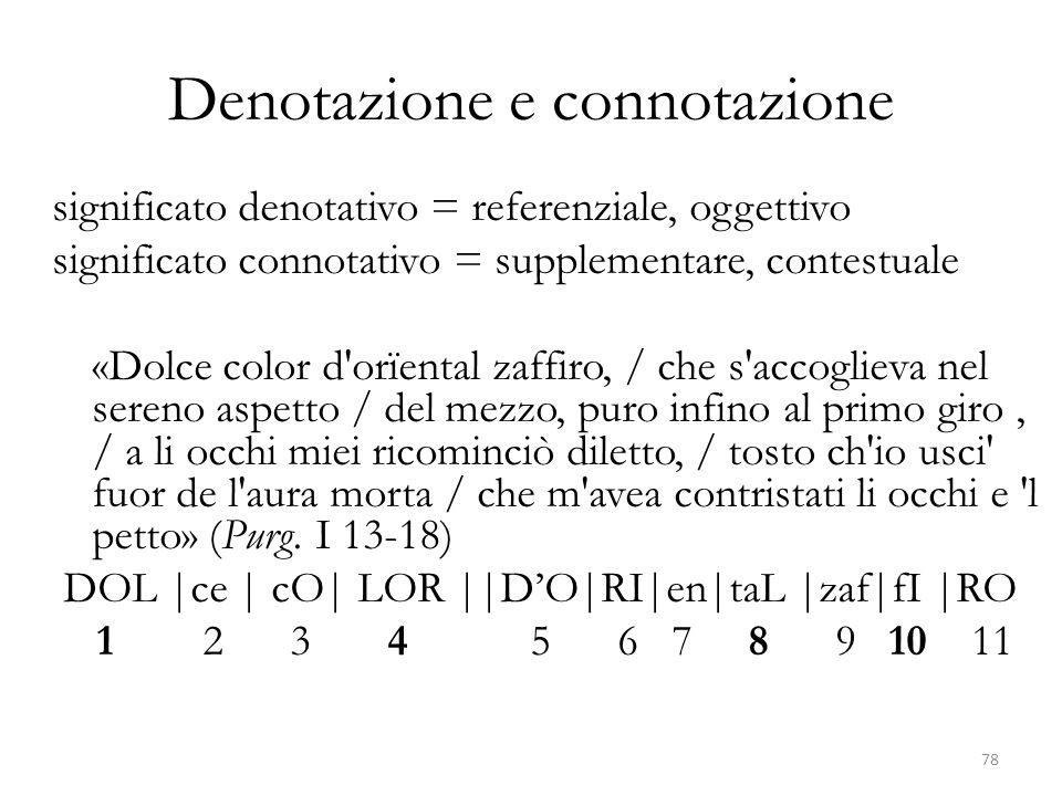Denotazione e connotazione significato denotativo = referenziale, oggettivo significato connotativo = supplementare, contestuale «Dolce color d'orïent