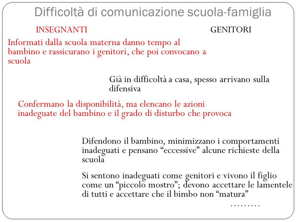 Difficoltà di comunicazione scuola-famiglia INSEGNANTIGENITORI Informati dalla scuola materna danno tempo al bambino e rassicurano i genitori, che poi