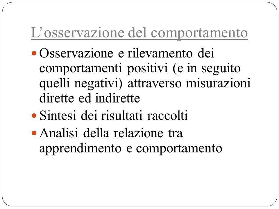 L'osservazione del comportamento Osservazione e rilevamento dei comportamenti positivi (e in seguito quelli negativi) attraverso misurazioni dirette e