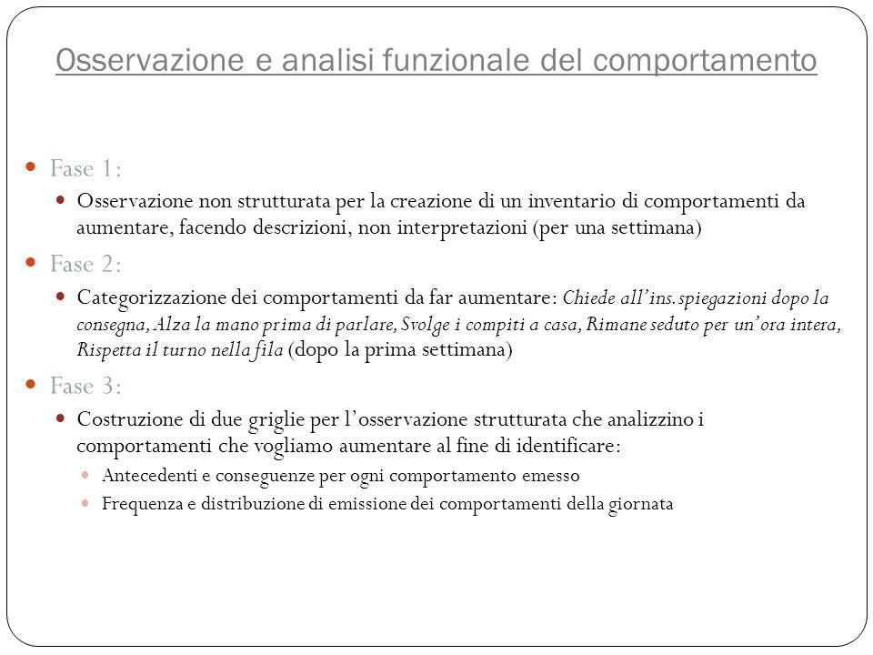 Osservazione e analisi funzionale del comportamento Fase 1: Osservazione non strutturata per la creazione di un inventario di comportamenti da aumenta