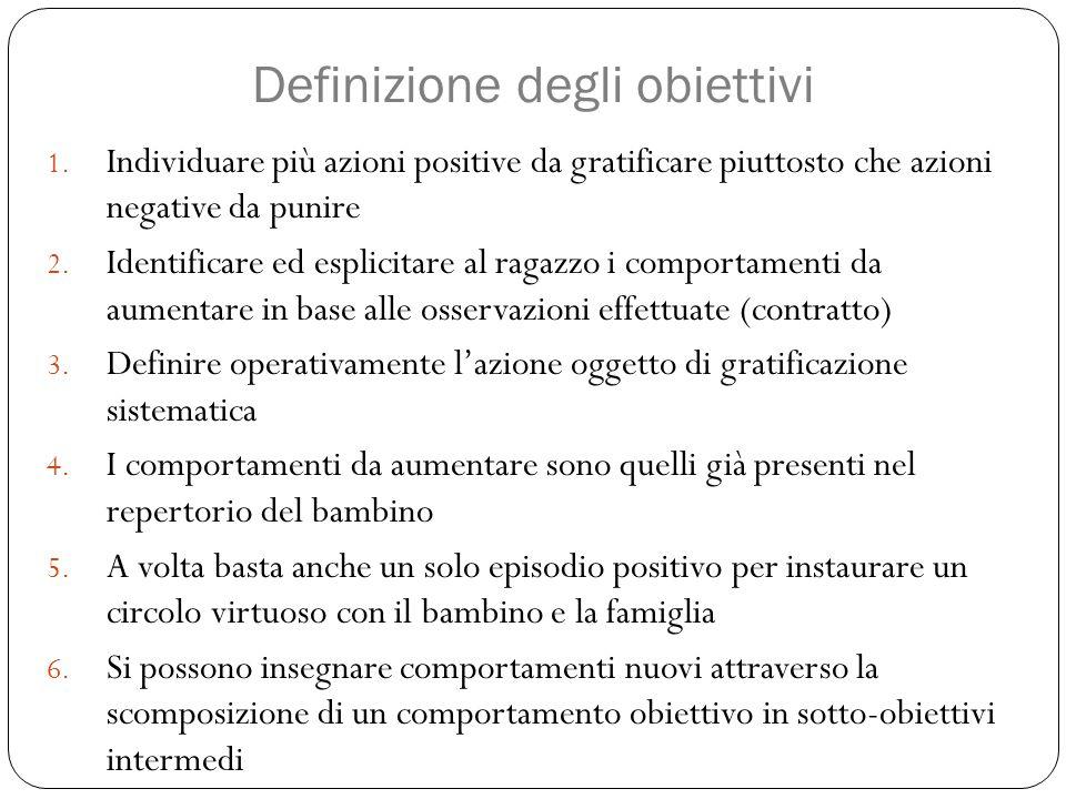 Definizione degli obiettivi 1. Individuare più azioni positive da gratificare piuttosto che azioni negative da punire 2. Identificare ed esplicitare a