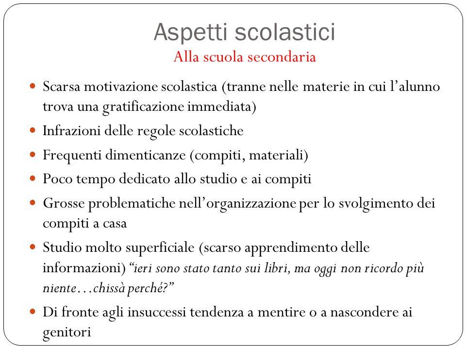 Risultati 1 (andamento della classe) Legenda Italiano  Inglese  Matematica  Religione  PreInterventoPost Andamento della classe nel comportamento parlare coi compagni