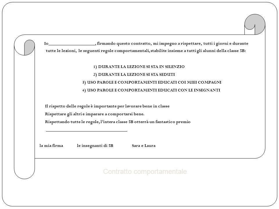 Io____________________, firmando questo contratto, mi impegno a rispettare, tutti i giorni e durante tutte le lezioni, le seguenti regole comportament