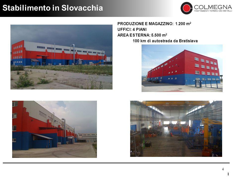 Colmegna – Piano di Rilancio Industriale e Finanziario Strictly Confidential Stabilimento in Slovacchia 4 PRODUZIONE E MAGAZZINO: 1.200 m 2 UFFICI: 4 PIANI AREA ESTERNA: 5.500 m 2 100 km di autostrada da Bratislava