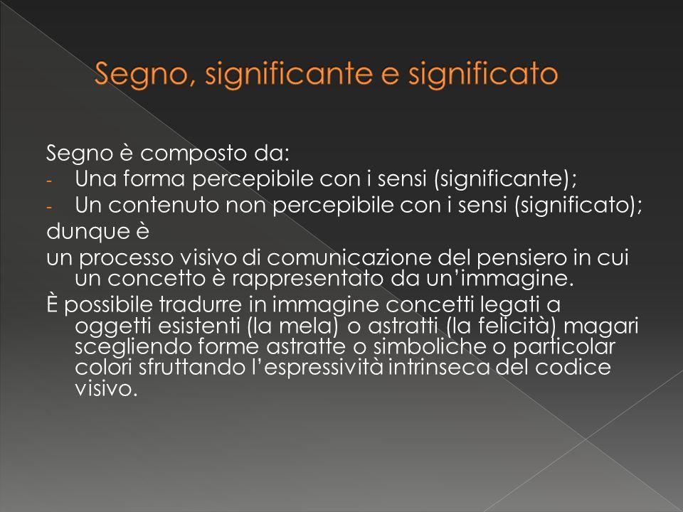 Segno è composto da: - Una forma percepibile con i sensi (significante); - Un contenuto non percepibile con i sensi (significato); dunque è un process