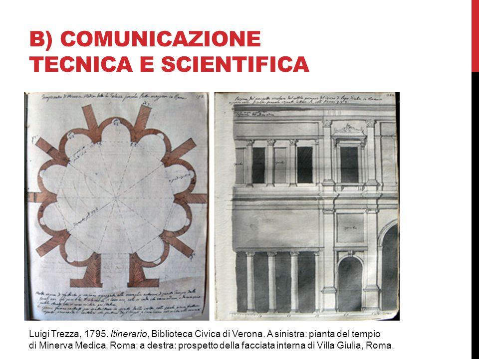 B) COMUNICAZIONE TECNICA E SCIENTIFICA Luigi Trezza, 1795. Itinerario, Biblioteca Civica di Verona. A sinistra: pianta del tempio di Minerva Medica, R