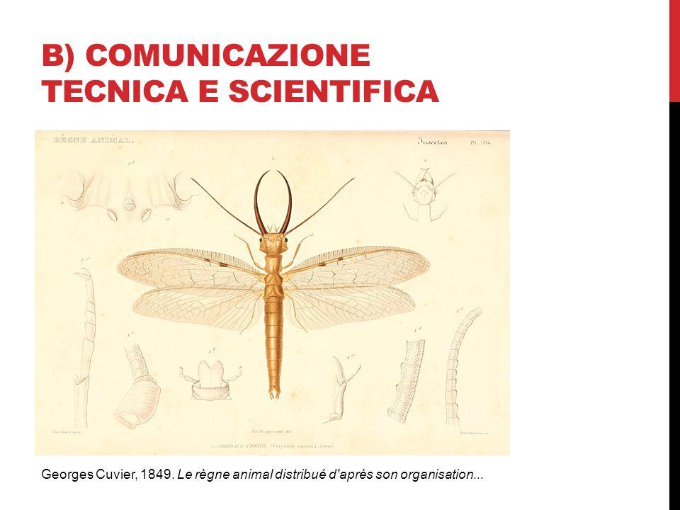 B) COMUNICAZIONE TECNICA E SCIENTIFICA Georges Cuvier, 1849. Le règne animal distribué d'après son organisation...