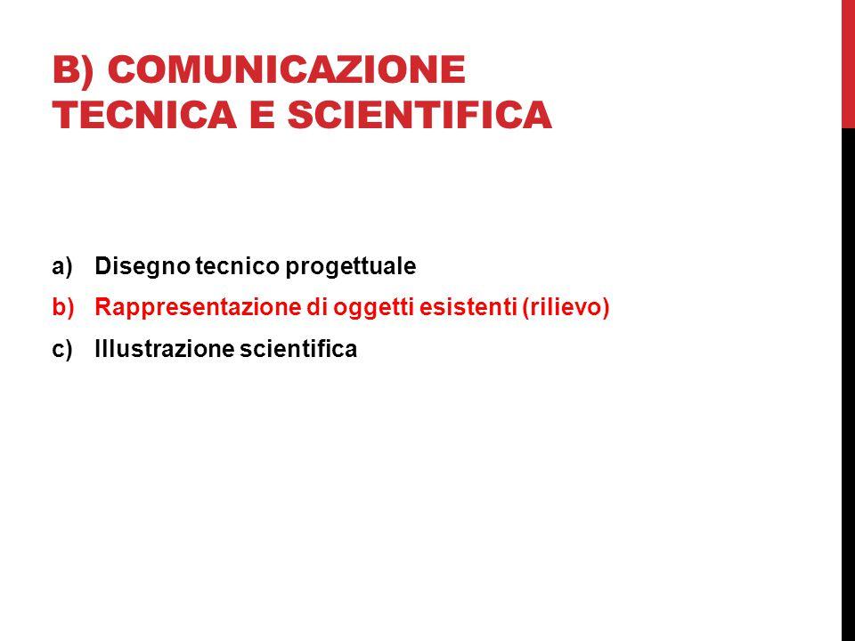 B) COMUNICAZIONE TECNICA E SCIENTIFICA a)Disegno tecnico progettuale b)Rappresentazione di oggetti esistenti (rilievo) c)Illustrazione scientifica