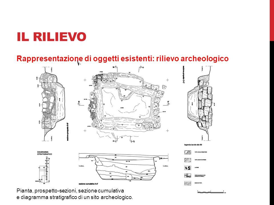IL RILIEVO Rappresentazione di oggetti esistenti: rilievo archeologico Pianta, prospetto-sezioni, sezione cumulativa e diagramma stratigrafico di un s