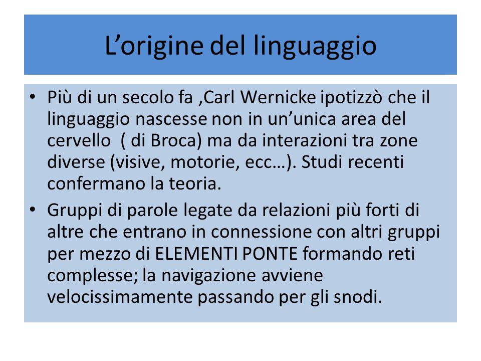 L'origine del linguaggio Più di un secolo fa,Carl Wernicke ipotizzò che il linguaggio nascesse non in un'unica area del cervello ( di Broca) ma da interazioni tra zone diverse (visive, motorie, ecc…).