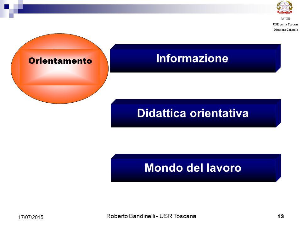 Roberto Bandinelli - USR Toscana 13 17/07/2015 MIUR USR per la Toscana Direzione Generale Orientamento Informazione Didattica orientativa Mondo del lavoro