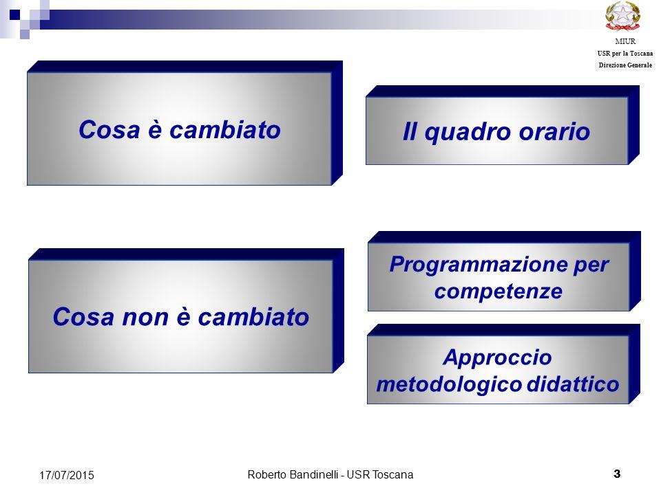 Roberto Bandinelli - USR Toscana 3 17/07/2015 MIUR USR per la Toscana Direzione Generale Cosa è cambiato Il quadro orario Cosa non è cambiato Programmazione per competenze Approccio metodologico didattico