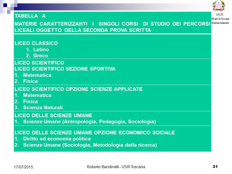 Roberto Bandinelli - USR Toscana 31 17/07/2015 MIUR USR per la Toscana Direzione Generale TABELLA A MATERIE CARATTERIZZANTI I SINGOLI CORSI DI STUDIO DEI PERCORSI LICEALI OGGETTO DELLA SECONDA PROVA SCRITTA LICEO CLASSICO 1.Latino 2.Greco LICEO SCIENTIFICO LICEO SCIENTIFICO SEZIONE SPORTIVA 1.Matematica 2.Fisica LICEO SCIENTIFICO OPZIONE SCIENZE APPLICATE 1.Matematica 2.Fisica 3.Scienze Naturali LICEO DELLE SCIENZE UMANE 1.Scienze Umane (Antropologia, Pedagogia, Sociologia) LICEO DELLE SCIENZE UMANE OPZIONE ECONOMICO SOCIALE 1.Diritto ed economia politica 2.Scienze Umane (Sociologia, Metodologia della ricerca)