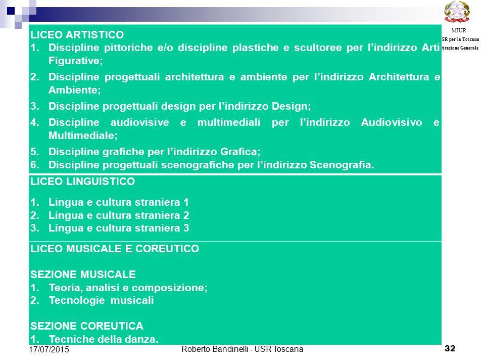 Roberto Bandinelli - USR Toscana 32 17/07/2015 MIUR USR per la Toscana Direzione Generale LICEO ARTISTICO 1.Discipline pittoriche e/o discipline plastiche e scultoree per l'indirizzo Arti Figurative; 2.Discipline progettuali architettura e ambiente per l'indirizzo Architettura e Ambiente; 3.Discipline progettuali design per l'indirizzo Design; 4.Discipline audiovisive e multimediali per l'indirizzo Audiovisivo e Multimediale; 5.Discipline grafiche per l'indirizzo Grafica; 6.Discipline progettuali scenografiche per l'indirizzo Scenografia.