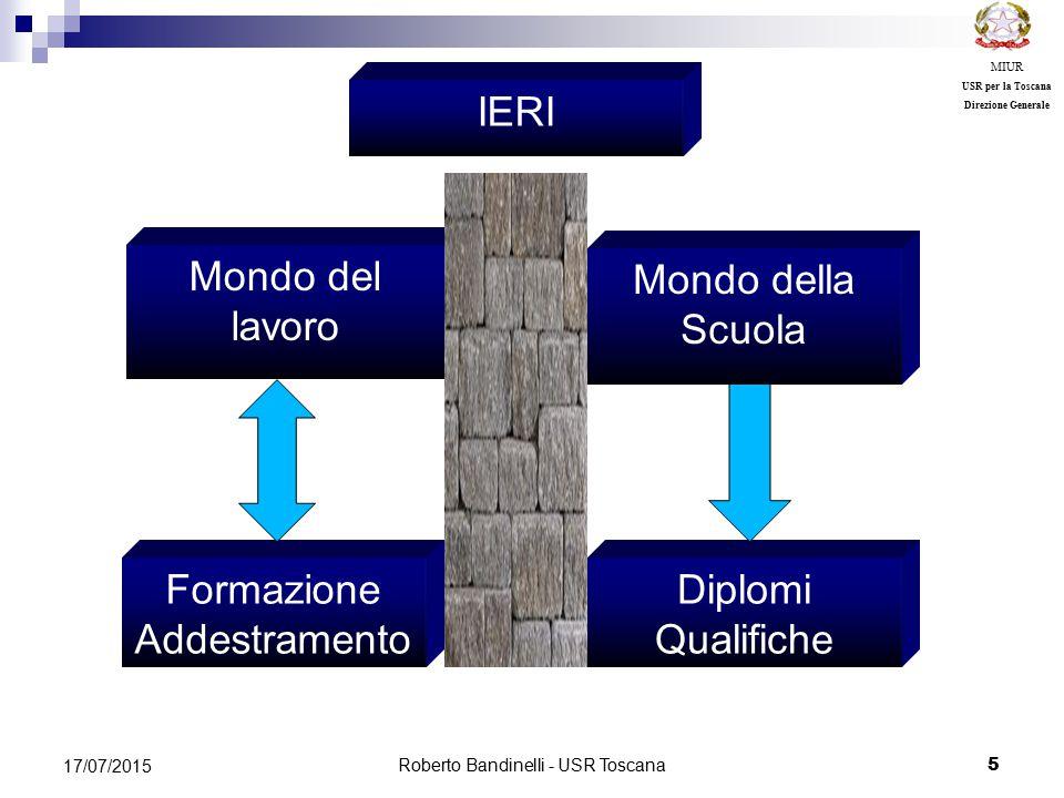 Roberto Bandinelli - USR Toscana 5 17/07/2015 MIUR USR per la Toscana Direzione Generale Mondo del lavoro Mondo della Scuola IERI Diplomi Qualifiche Formazione Addestramento