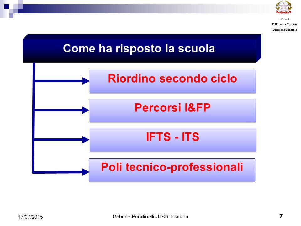 Roberto Bandinelli - USR Toscana 7 17/07/2015 MIUR USR per la Toscana Direzione Generale Come ha risposto la scuola Riordino secondo ciclo IFTS - ITS Percorsi I&FP Poli tecnico-professionali