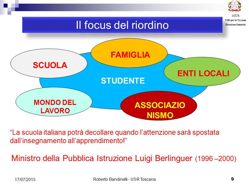 Roberto Bandinelli - USR Toscana 9 17/07/2015 MIUR USR per la Toscana Direzione Generale Il focus del riordino STUDENTE SCUOLA FAMIGLIA MONDO DEL LAVORO ENTI LOCALI ASSOCIAZIO NISMO La scuola italiana potrà decollare quando l'attenzione sarà spostata dall'insegnamento all'apprendimento! Ministro della Pubblica Istruzione Luigi Berlinguer (1996 –2000)