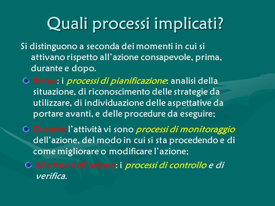 Quali processi implicati? Si distinguono a seconda dei momenti in cui si attivano rispetto all'azione consapevole, prima, durante e dopo. Prima: i pro