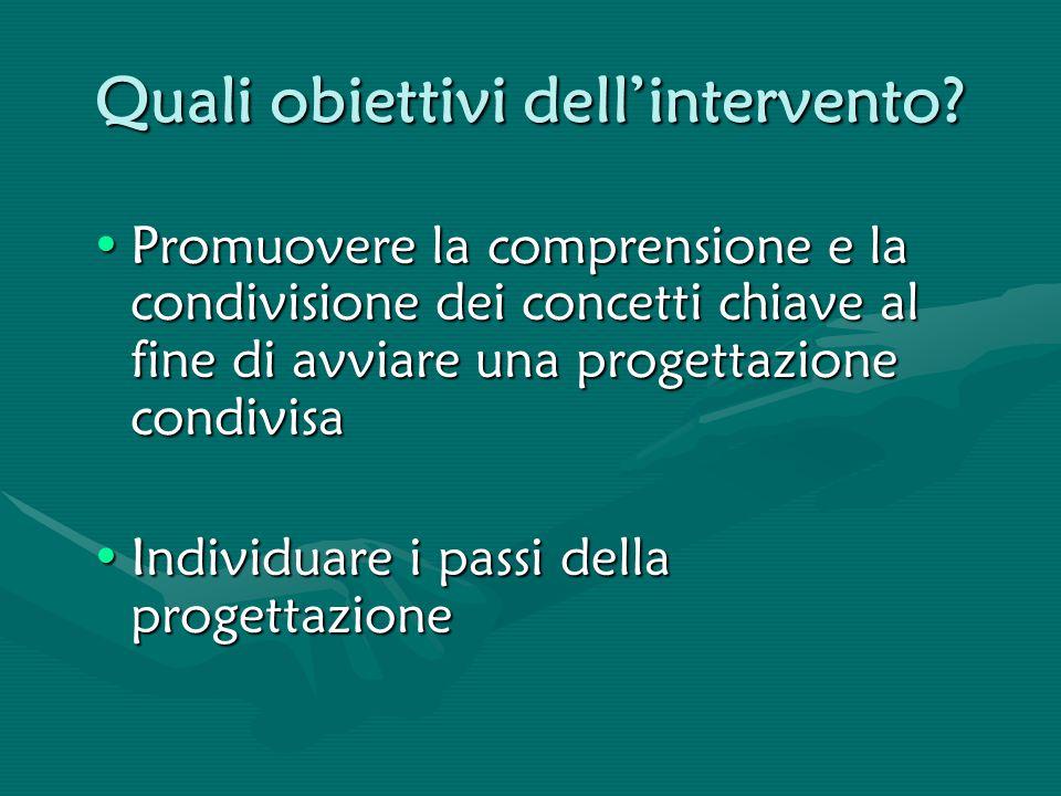 Quali obiettivi dell'intervento? Promuovere la comprensione e la condivisione dei concetti chiave al fine di avviare una progettazione condivisaPromuo
