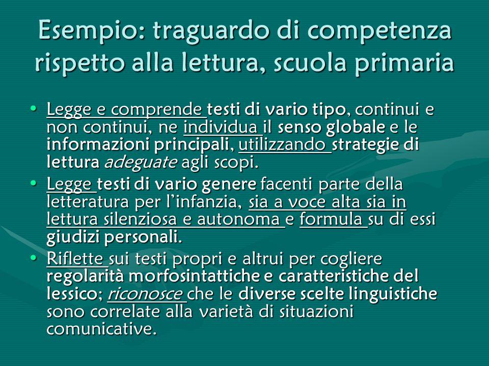 Esempio: traguardo di competenza rispetto alla lettura, scuola primaria Legge e comprende testi di vario tipo, continui e non continui, ne individua i