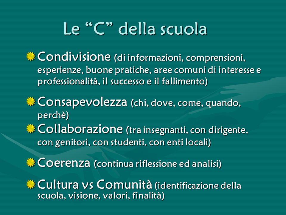 """Le """"C"""" della scuola Condivisione (di informazioni, comprensioni, esperienze, buone pratiche, aree comuni di interesse e professionalità, il successo e"""