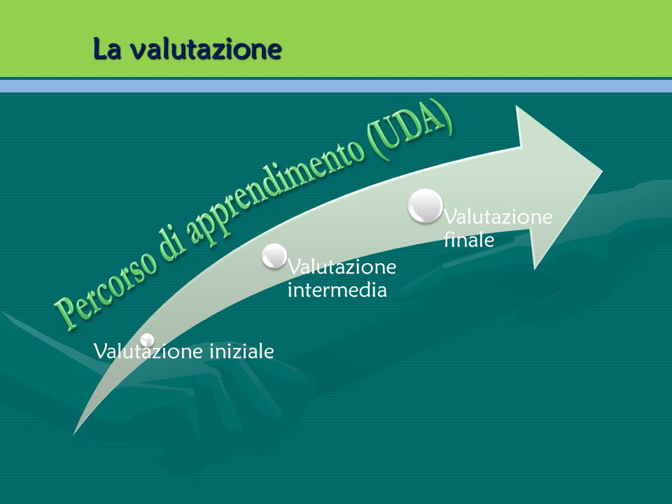 Valutazione iniziale Valutazione intermedia Valutazione finale La valutazione
