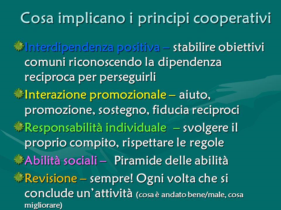 Cosa implicano i principi cooperativi Interdipendenza positiva – stabilire obiettivi comuni riconoscendo la dipendenza reciproca per perseguirli Inter